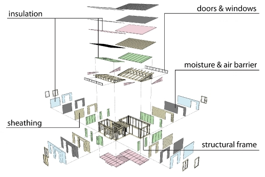 Pin Building Envelope Design Guide Foundation Walls Whole