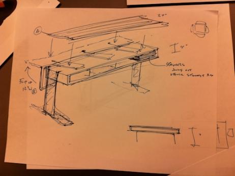 Kitchen Countertop Configurations